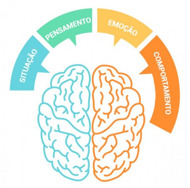 Terapia cognitivo comportamental no tratamento da fibromialgia 6